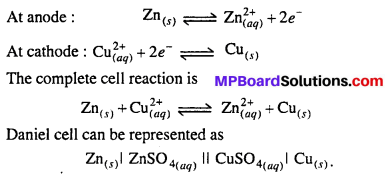 MP Board Class 12th Chemistry Solutions Chapter 3 Electrochemistry 81