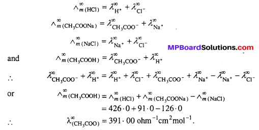 MP Board Class 12th Chemistry Solutions Chapter 3 Electrochemistry 91