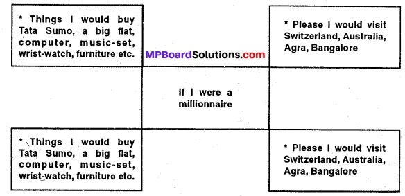 MP Board Class 11th English A Voyage Solutions Chapter 11 The Model Millionaire 6