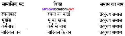 MP Board Class 12th Hindi Swati Solutions पद्य Chapter 10 विविधा-2 img-1