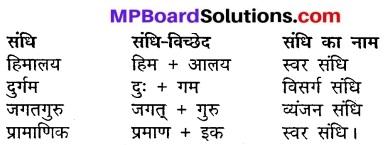 MP Board Class 10th Hindi Vasanti Solutions Chapter 17 गोश्रीनगर से श्रीनगर img-1