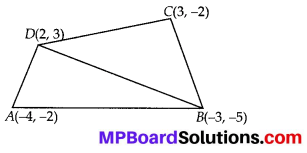 MP Board Class 10th Maths Solutions Chapter 7 Coordinate Geometry Ex 7.3 3