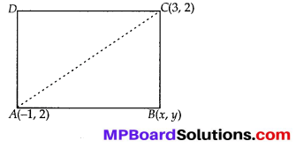 MP Board Class 10th Maths Solutions Chapter 7 Coordinate Geometry Ex 7.4 1