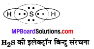 MP Board Class 10th Science Solutions Chapter 4 कार्बन एवं इसके यौगिक 11