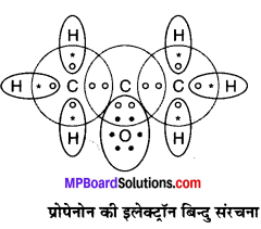 MP Board Class 10th Science Solutions Chapter 4 कार्बन एवं इसके यौगिक 12