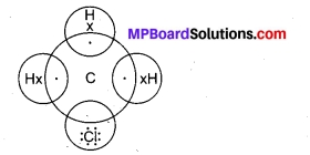 MP Board Class 10th Science Solutions Chapter 4 Carbon and Its Compounds 8
