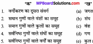 MP Board Class 11th Biology Solutions Chapter 1 जीव जगत -2