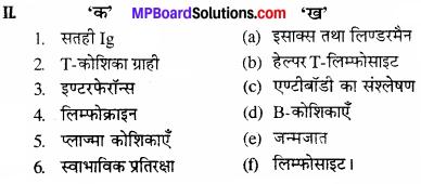 MP Board Class 11th Biology Solutions Chapter 22 रासायनिक समन्वय तथा एकीकरण - 2