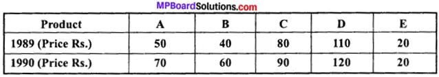MP Board Class 11th Economics Important Questions Unit 3 Statistical Tools and Interpretation img 9