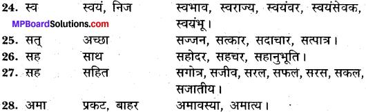 MP Board Class 11th General Hindi व्याकरण उपसर्ग img-6