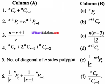 MP Board Class 11th Maths Important Questions Chapter 7 Permutations and Combinations 3