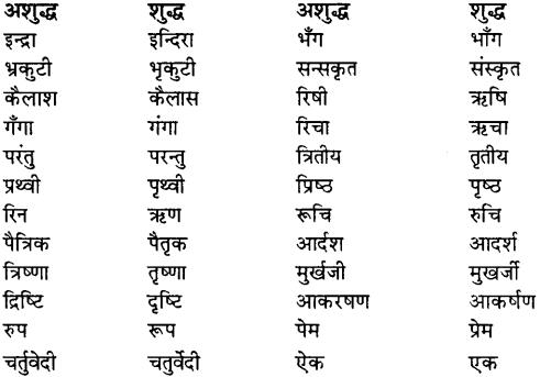 MP Board Class 11th Special Hindi शुद्ध वाक्य रचना सम्बन्धी नियम img-1