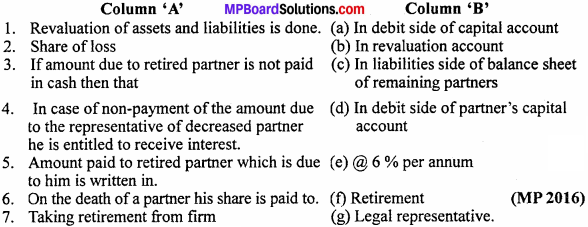 MP Board Class 12th Accountancy Important Questions Chapter 4 Reconstitution of Partnership Firm Retirement Death of a Partner - 1