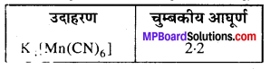 MP Board Class 12th Chemistry Solutions Chapter 8 d एवं f-ब्लॉक के तत्त्व - 26