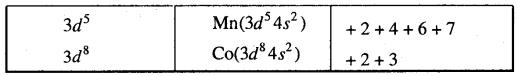 MP Board Class 12th Chemistry Solutions Chapter 8 d एवं f-ब्लॉक के तत्त्व - 4
