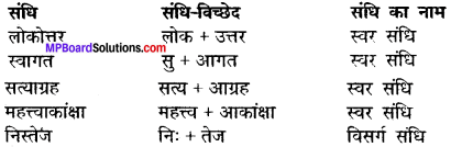 MP Board Class 12th Hindi Makrand Solutions Chapter 10 निष्ठामूर्ति कस्तूरबा img-1