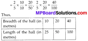 MP Board Class 6th Maths Solutions Chapter 12 Ratio and Proportion Ex 12.1 11