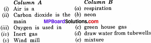 MP Board Class 6th Science Solutions Chapter 15 Air Around Us 3