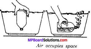 MP Board Class 6th Science Solutions Chapter 15 Air Around Us 7