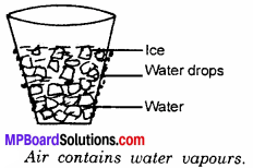 MP Board Class 6th Science Solutions Chapter 15 Air Around Us 8