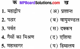 MP Board Class 6th Social Science Solutions Chapter 8 पृथ्वी के परिमण्डल img 1