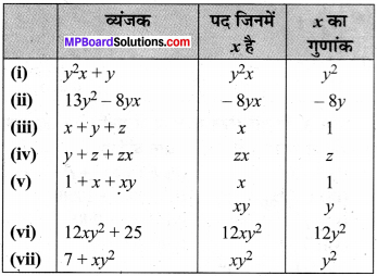 MP Board Class 7th Maths Solutions Chapter 12 बीजीय व्यंजक Ex 12.1 image 8