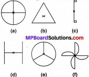 MP Board Class 7th Maths Solutions Chapter 14 सममिति Ex 14.2 image 1