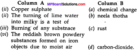 MP Board Class 7th Science Solutions Chapter 6 Physical and Chemical Changes img-2