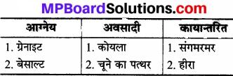 MP Board Class 8th Social Science Solutions Chapter 6 स्थलमण्डल-स्थल एवं स्थलाकृतियाँ img 2