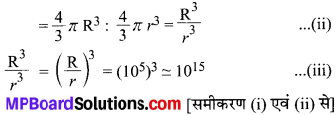 MP Board Class 9th Science Solutions Chapter 4 परमाणु की संरचना image 21