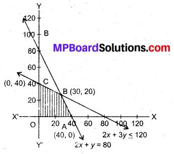 MP Board Class 12th Maths Book Solutions Chapter 12 प्रायिकता Ex 12.2 img 10