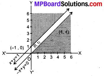 MP Board Class 12th Maths Book Solutions Chapter 12 प्रायिकता Ex 12.2 img 2