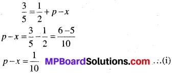 MP Board Class 12th Maths Book Solutions Chapter 13 प्रायिकता Ex 13.2 img 3