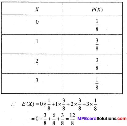 MP Board Class 12th Maths Book Solutions Chapter 13 प्रायिकता Ex 13.4 img 21