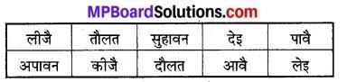 MP Board Class 8th Hindi Bhasha Bharti Solutions Chapter 11 गिरधर की कुण्डलियाँ 1