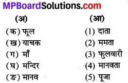 MP Board Class 8th Hindi Bhasha Bharti Solutions Chapter 12 याचक और दाता 1