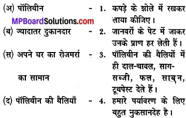 MP Board Class 8th Hindi Sugam Bharti Solutions Chapter 18 दीप से दीप जले 1