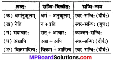 MP Board Class 8th Sanskrit Solutions Chapter 18 सत्कर्म एव धर्मः 3