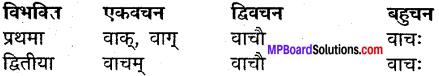 MP Board Class 9th Sanskrit व्याकरण शब्द रूप img-15