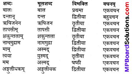 MP Board Class 9th Sanskrit Solutions Chapter 5 सर्वदमनः भरत img-2