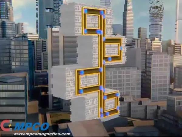 Magnetically Levitating Elevators