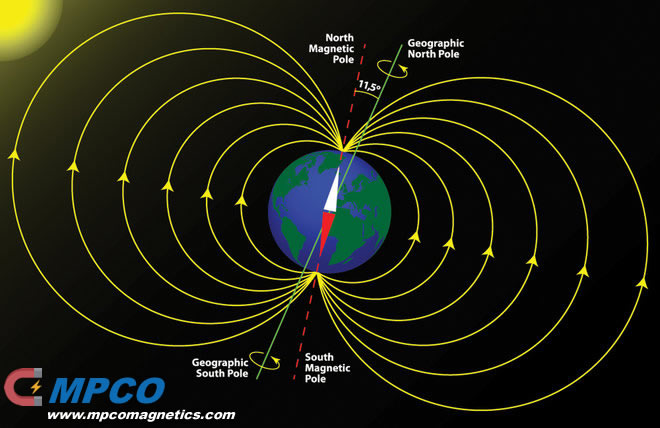 Magma Ocean Could Have Given Early Earth Magnetic Field