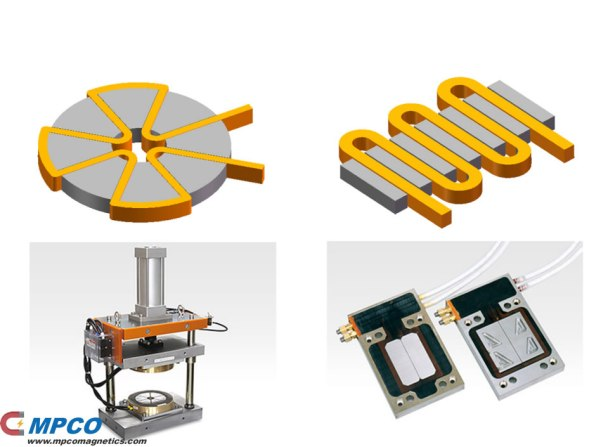 The structure of surface magnetized fixture