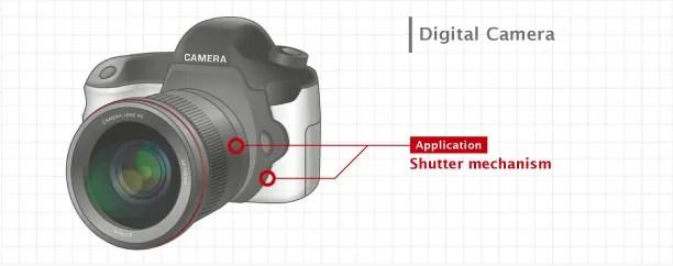 bonded magnets for digital camera