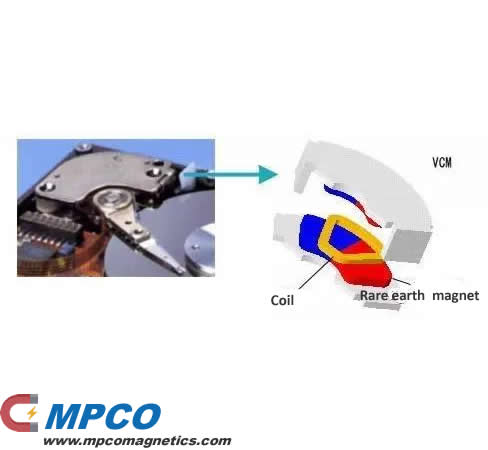The structure of the voice coil motor in the hard disk drive
