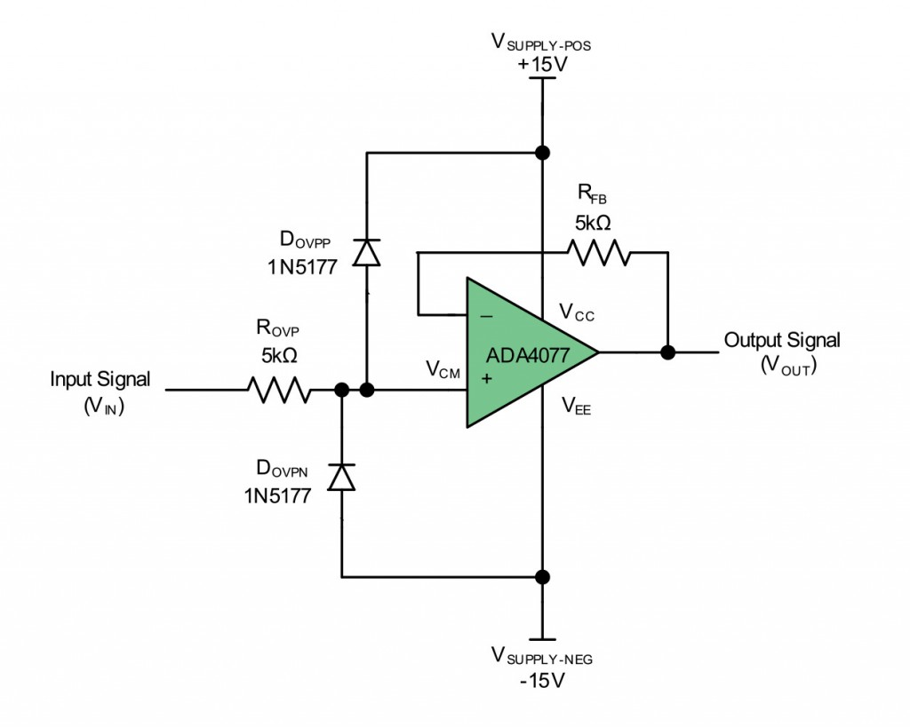 Op Amp Input Over Voltage Protection Clamping Vs