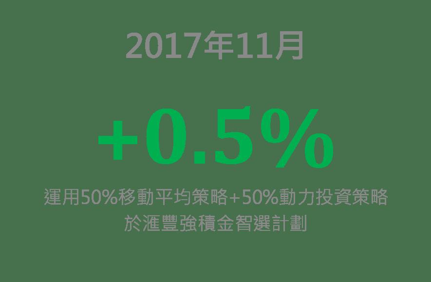2017年11月份強積金回報表現