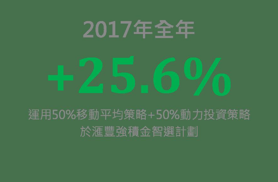 2017年強積金策略檢討