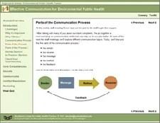 Effective Communication for Environmental Public Health Image