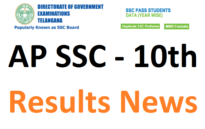 AP SSC results